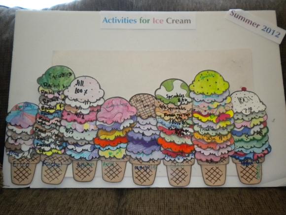 Activities For Ice Cream